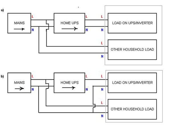 wiring for home inverter ups abdul momin rh abdulmomin wordpress com home inverter wiring connection home inverter wiring schematic